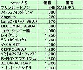 メガバイトシリーズ販売価格